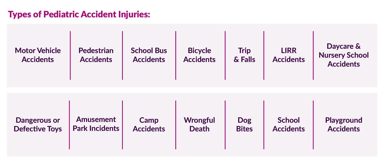 Pediatric-injuries