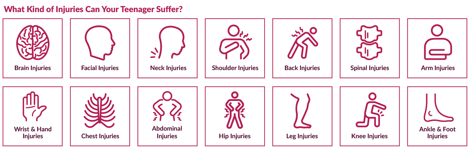 Types of Adolescent injuries